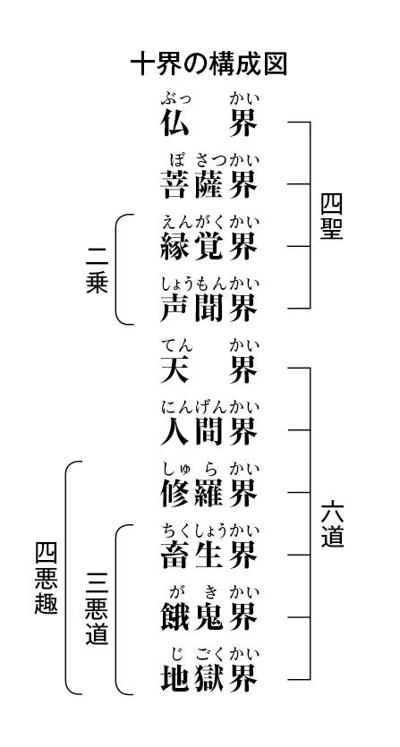 f:id:ekikyorongo:20190620143235j:plain