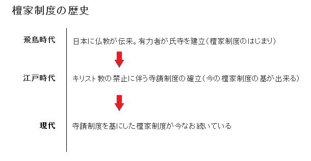 f:id:ekikyorongo:20190703232309j:plain