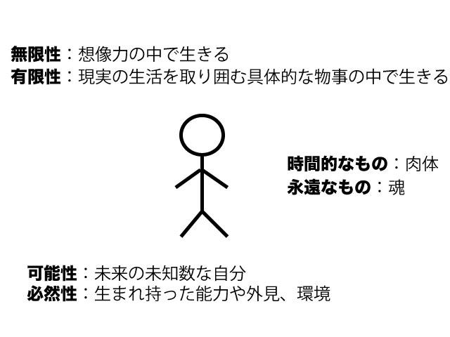 f:id:ekikyorongo:20200120204645j:plain