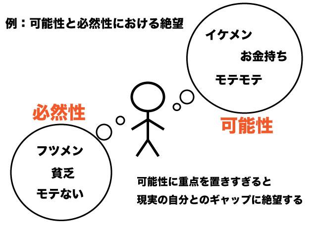 f:id:ekikyorongo:20200120205013j:plain