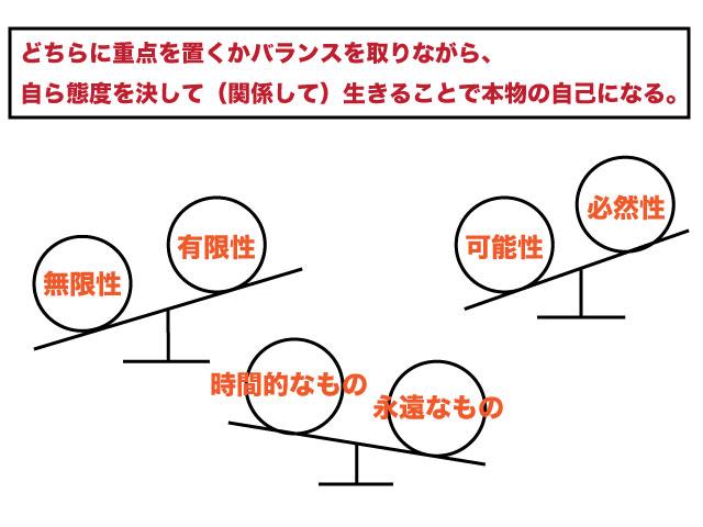 f:id:ekikyorongo:20200120205356j:plain