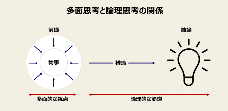 f:id:ekikyorongo:20200206203938p:plain
