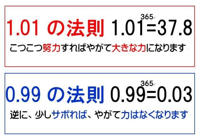 f:id:ekikyorongo:20210809092823p:plain
