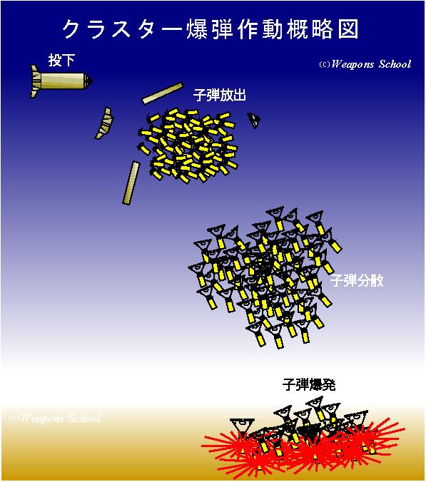 f:id:ekikyorongo:20210811072900p:plain