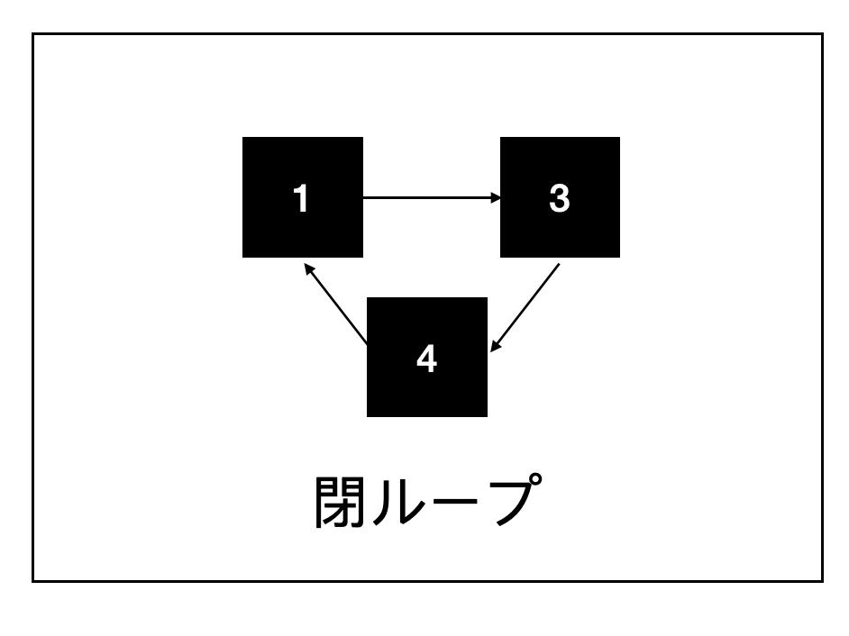 f:id:ekotto32:20200510232250p:plain