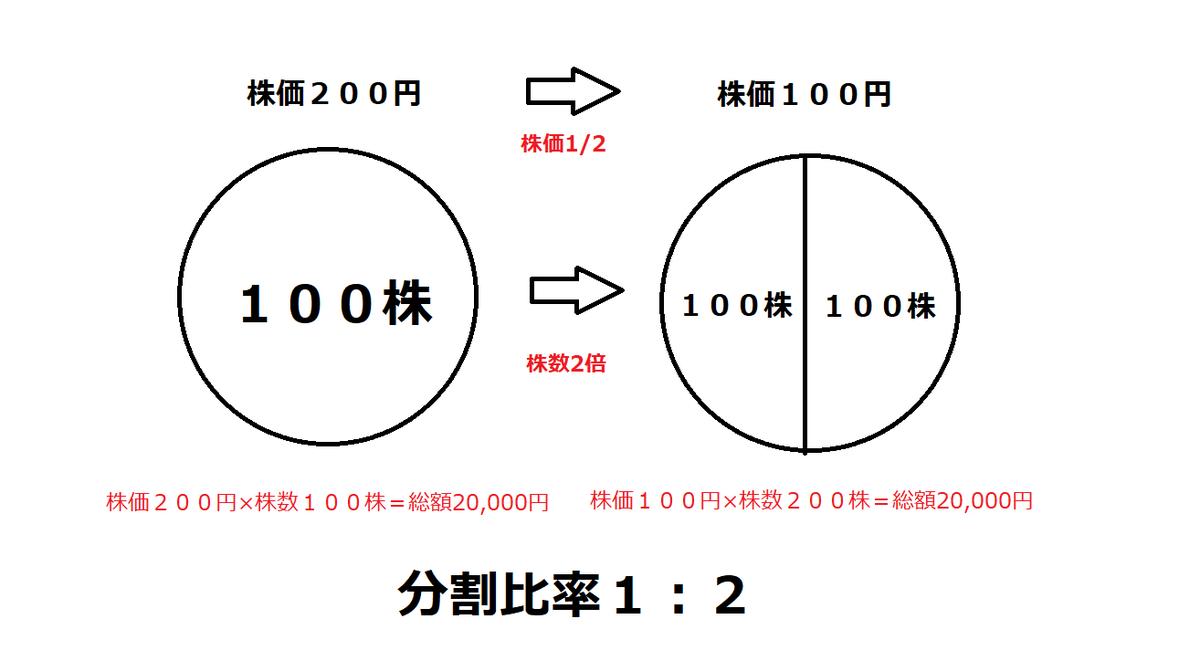 f:id:ekubota:20200504002107p:plain