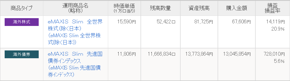 f:id:ekutajp:20210802180838p:plain