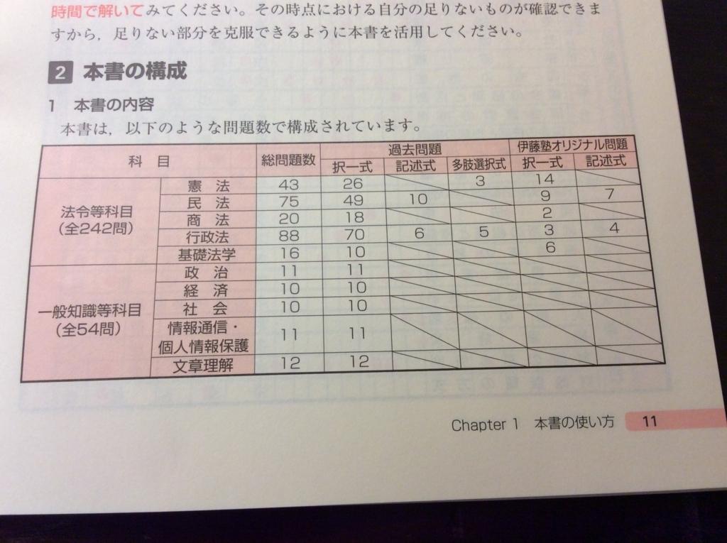 f:id:electric_yamada:20170703165626j:plain