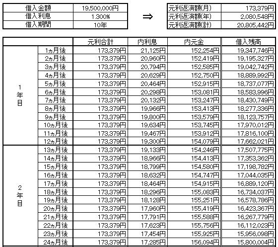 f:id:electricalengineer:20160502203848p:plain