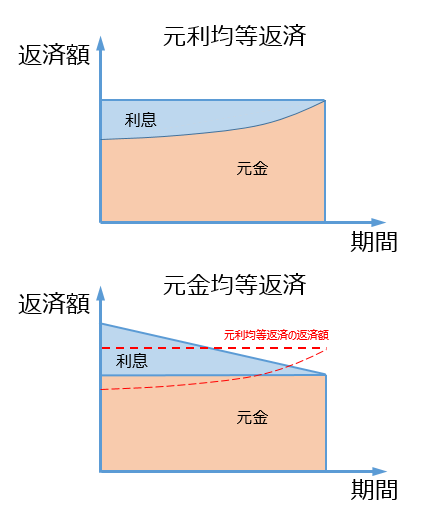 f:id:electricalengineer:20160503130441p:plain