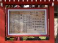 [鶴岡][神社]御城稲荷神社