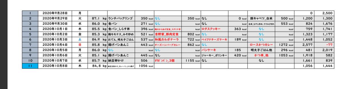 f:id:elentrenador08:20201008080022p:plain
