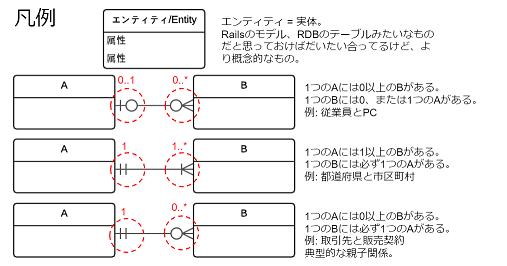 f:id:elly_nskw:20211011171912p:plain