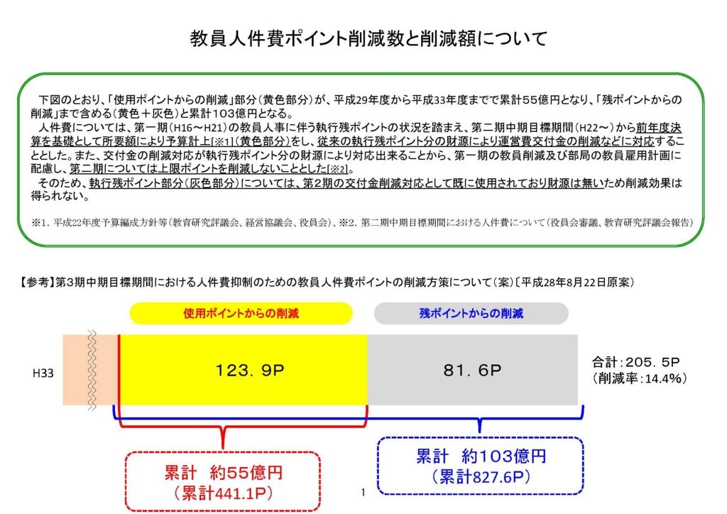 f:id:elm-mori:20161203234534j:plain