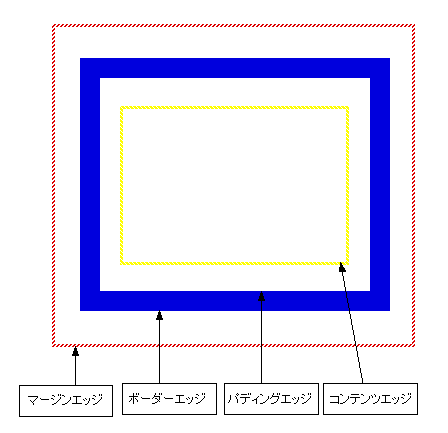 f:id:elm200:20080128145252p:image