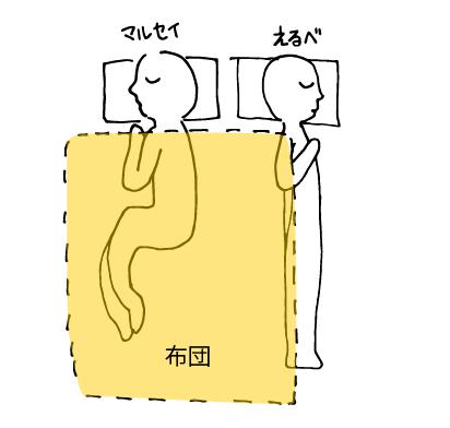 f:id:elve:20181117132619p:plain