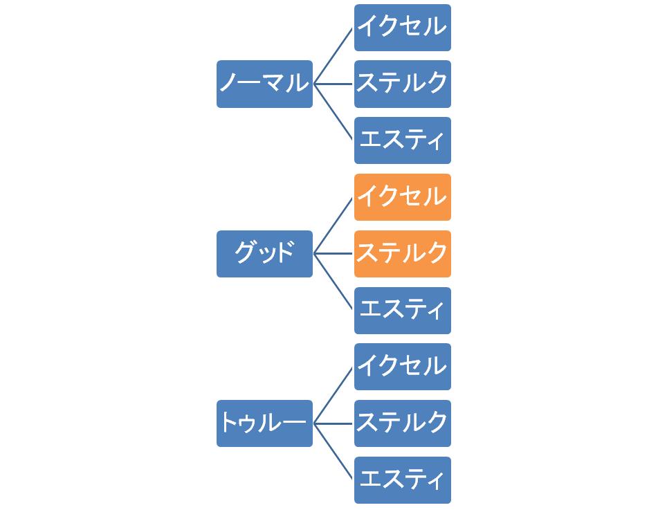 f:id:elve:20200523085930p:plain