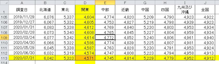 f:id:elve:20200825184835p:plain