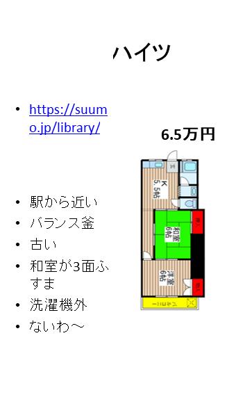 f:id:elve:20210216222222p:plain