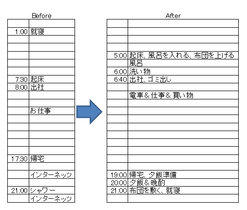 f:id:elve:20210612231028p:plain