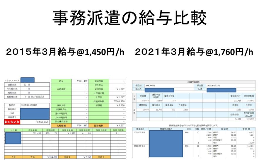 f:id:elve:20210815180159p:plain