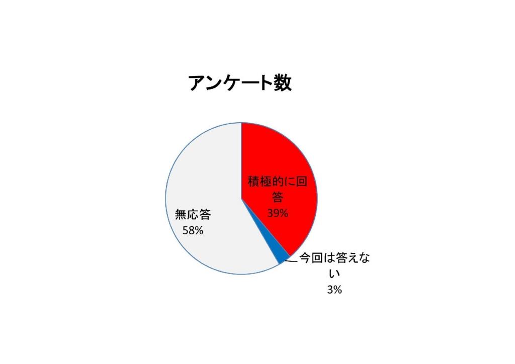 f:id:emikamassion:20160929211811j:plain
