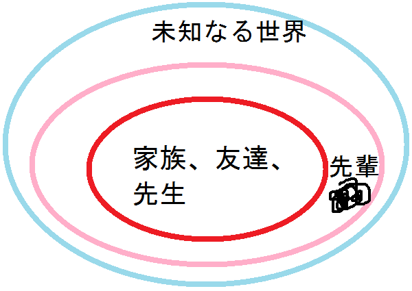 f:id:emikanzaki861:20170223120557p:plain