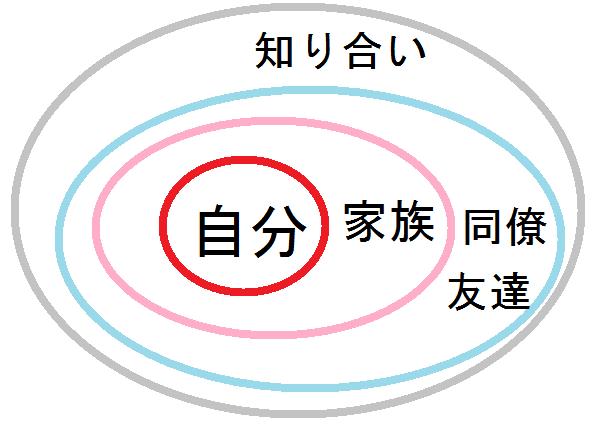 f:id:emikanzaki861:20170223125518p:plain