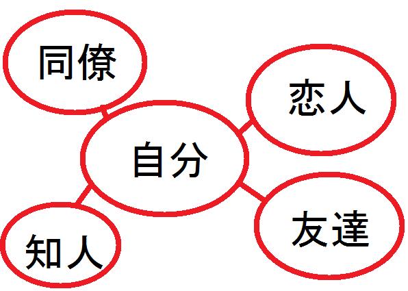 f:id:emikanzaki861:20170223130418p:plain