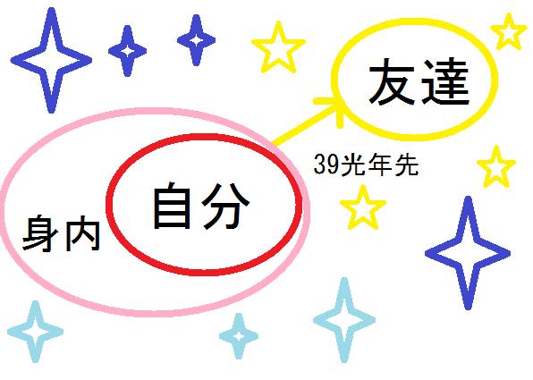 f:id:emikanzaki861:20170223132715p:plain