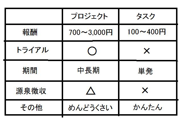 f:id:emikanzaki861:20170514174456p:plain