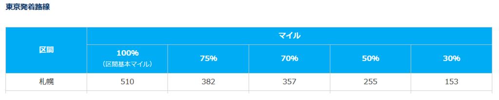 f:id:emikanzaki861:20180119184302p:plain