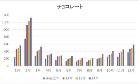 f:id:emikanzaki861:20180203025810p:plain