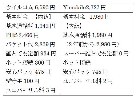f:id:emikanzaki861:20180212200549p:plain