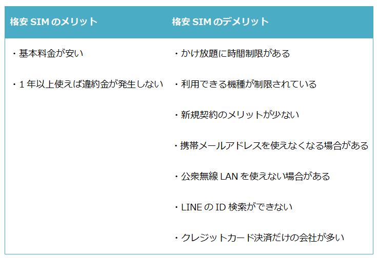 f:id:emikanzaki861:20180212203532p:plain