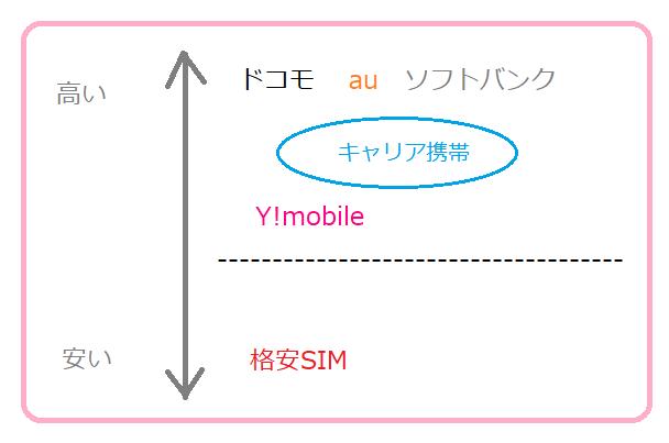 f:id:emikanzaki861:20180212223802p:plain