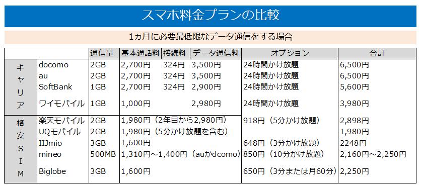 f:id:emikanzaki861:20180213114314p:plain