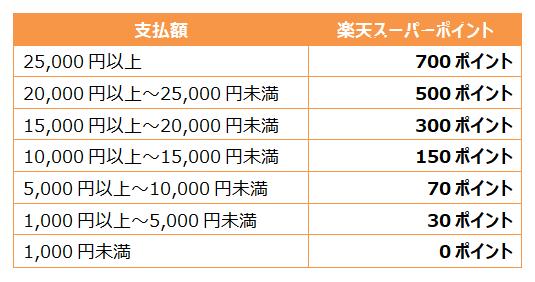 f:id:emikanzaki861:20180614133324p:plain
