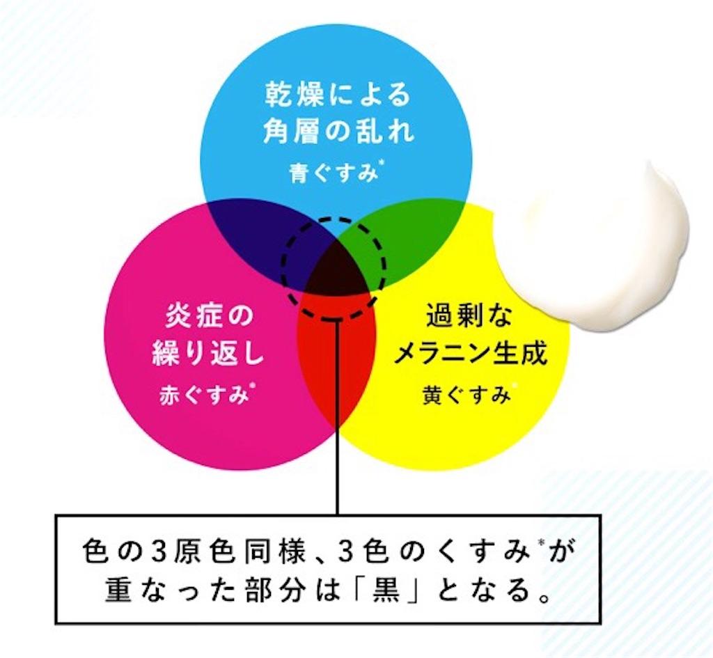 f:id:emiliaikemu4649:20200427015426j:image