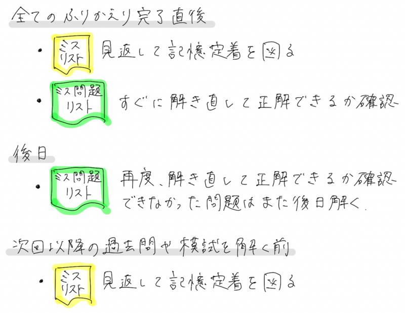 f:id:emily_study:20210221011353p:plain
