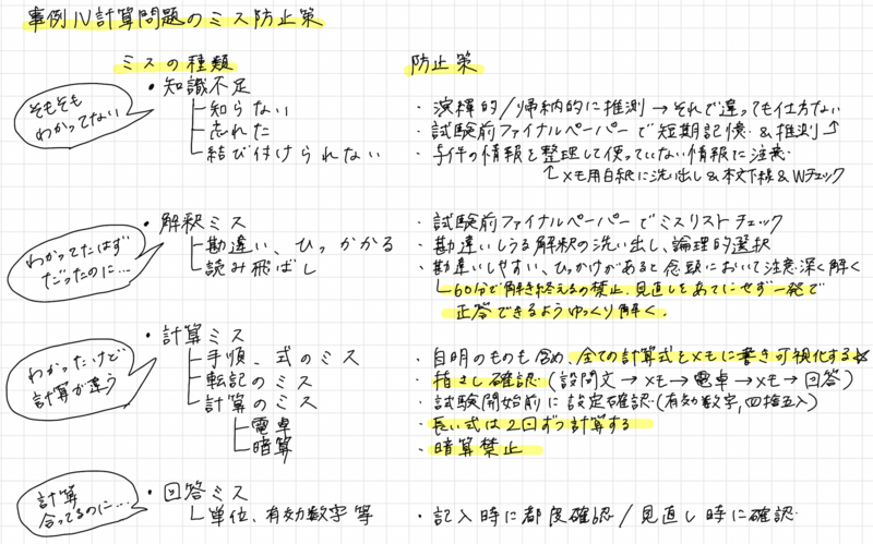 f:id:emily_study:20210221015033p:plain