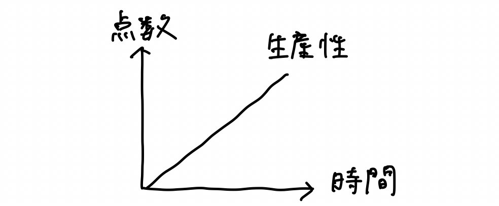 f:id:emily_study:20210226040130p:plain