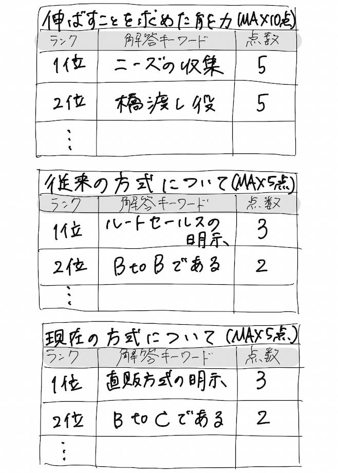 f:id:emily_study:20210305033821p:plain