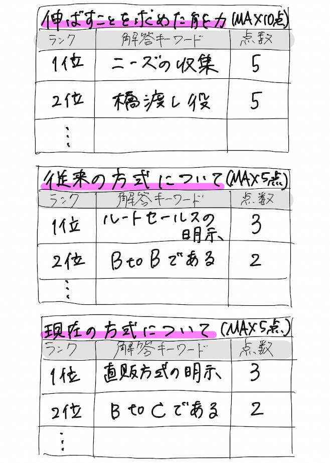 f:id:emily_study:20210305033942p:plain