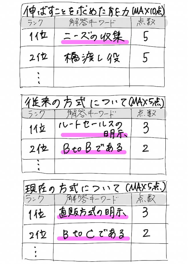 f:id:emily_study:20210305034115p:plain
