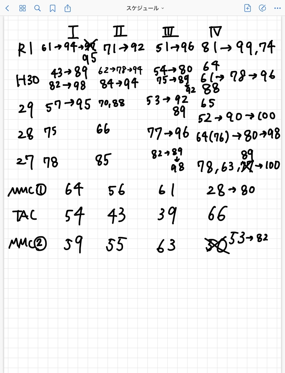 f:id:emily_study:20210317032520j:plain