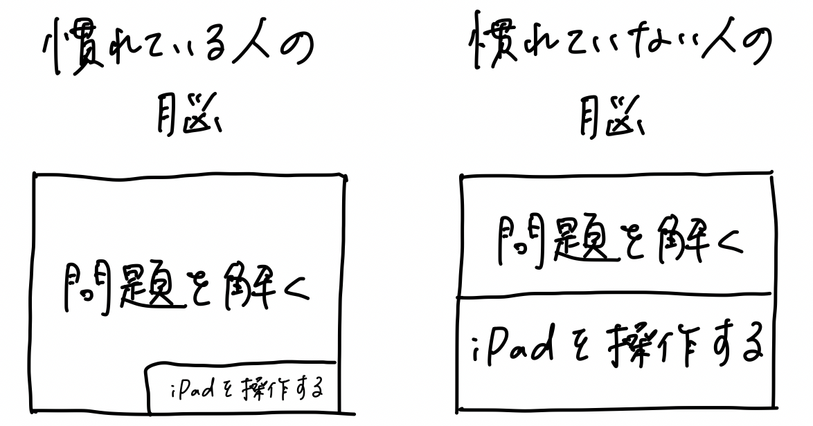 f:id:emily_study:20210317033515p:plain