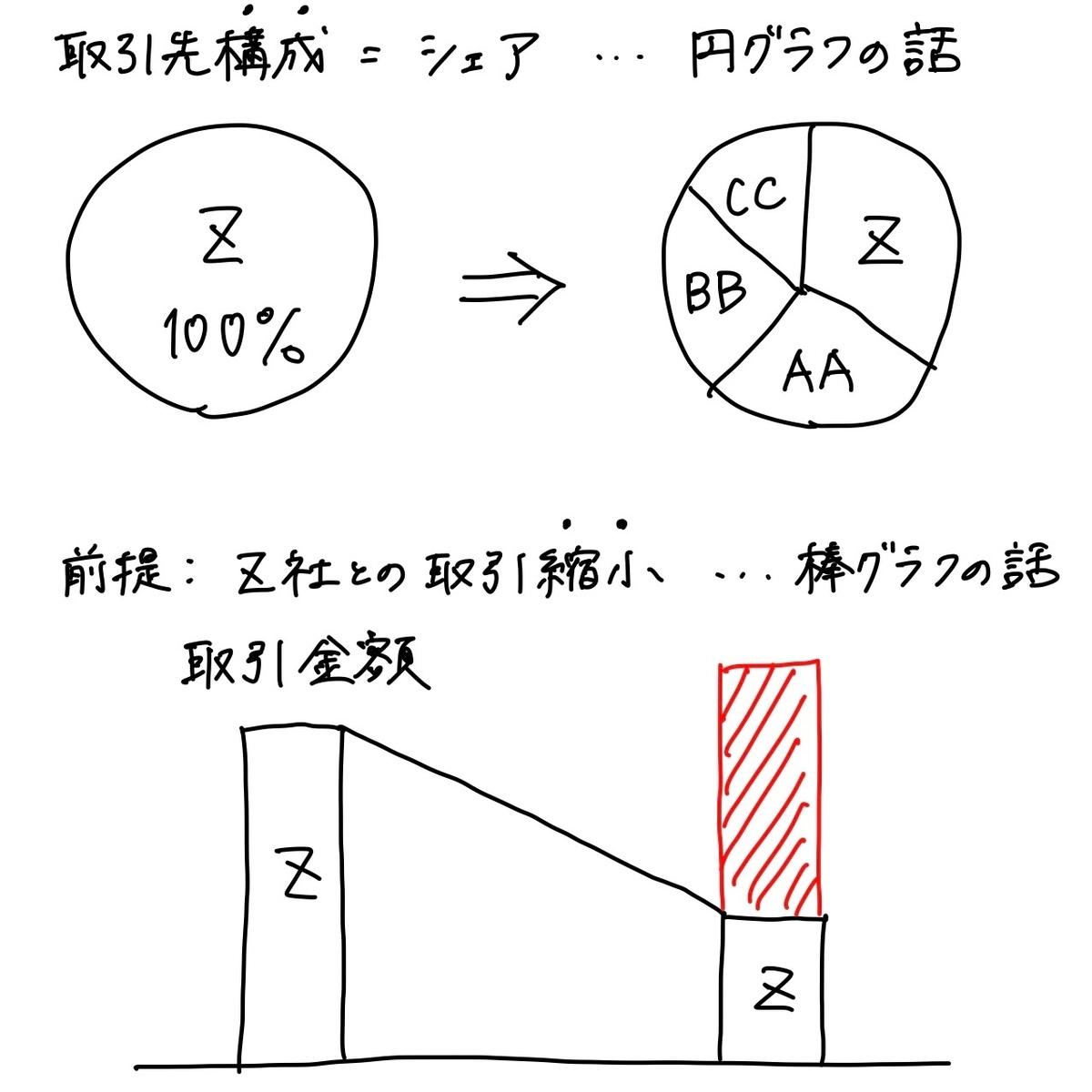 f:id:emily_study:20210628000350j:plain