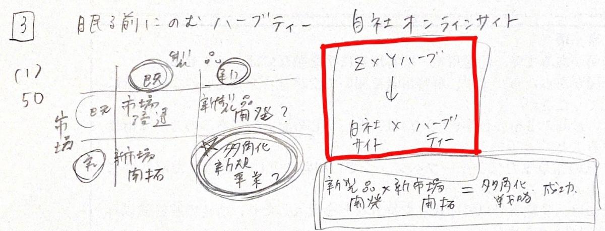 f:id:emily_study:20210628003122j:plain