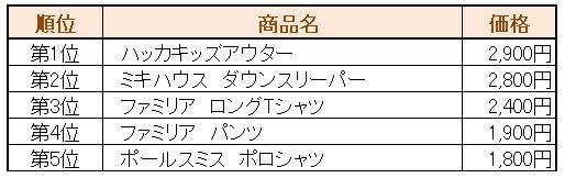 f:id:emimamablog:20171105165906j:plain